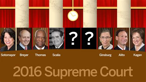 Supreme Court Search By Name Can You Name The Supreme Court Justices