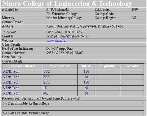 modifications nimra college  engineering technology krishna