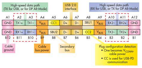 thunderbolt wiring diagram wiring diagram