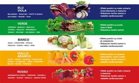 alimenti con fibre elenco frutta e verdura biologiche biodinamiche per stare bene