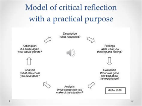 Critical Reflection Essay by Critical Reflective Essay Xat Essay Sle Sle Essay Thesis Sle Essay Thesis Statement How