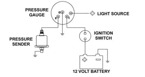 wiring diagram electric pressure tciaffairs