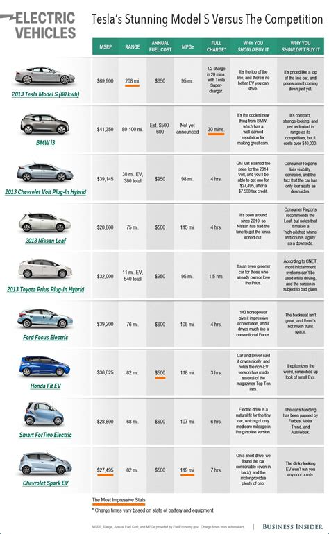 vehicle length comparison 2017   ototrends.net