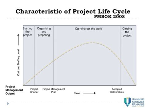 pmbok project cycle diagram hd wallpapers pmbok project cycle diagram