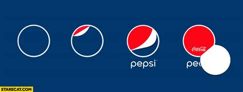 pepsi logo evolution peel off coca cola starecat com