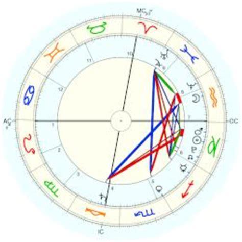 orlando bloom natal chart flynn bloom horoscope for birth date 6 january 2011 born