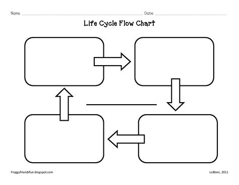cycle flow chart template 8 best images of environmental cycle diagram template