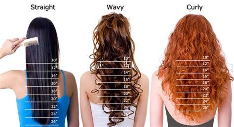 Hair Length For Type by Hair Length Chart Based On Hair Type Hair Make Up