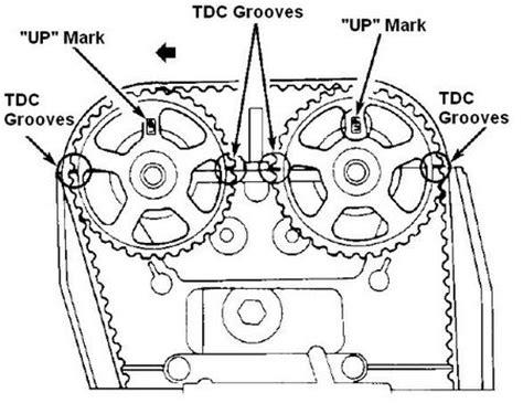 1992 honda civic timing marks 1992 wiring diagram
