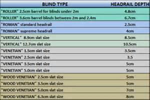 blinds measuring guide how to measure for bay window blinds
