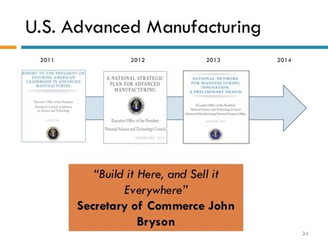 advanced manufacturing the new american innovation policies mit press books advanced manufacturing by global vision