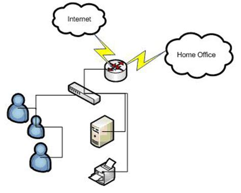 animated network diagram network configuration flaws block server access and