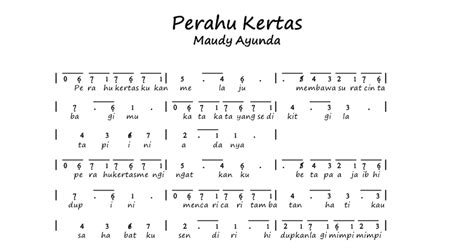 tutorial gitar maudy ayunda perahu kertas kumpulan not angka not angka lagu maudy ayunda perahu