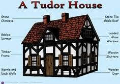 1000 images about tudor revival on pinterest tudor old world style and tudor homes
