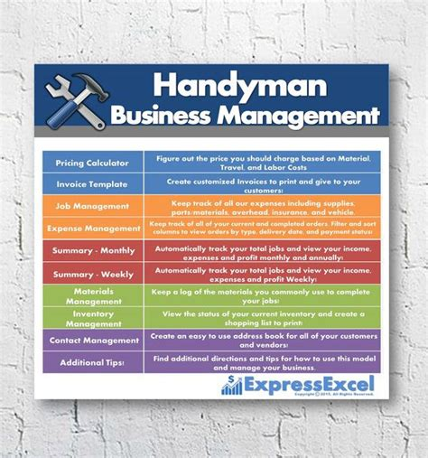 Handyman Repairman Business Management Software Job Pricing Calculator Invoice Template Software Pricing Template