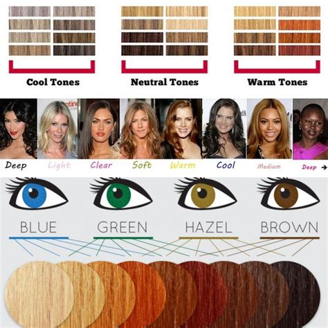 hair color for cool skin tones beautiful beings identifying your skin tone and choosing