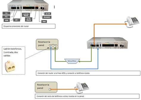 oficinas yoigo barcelona 2 186 tel 233 fono con router livebox 2 1 centro oficial de