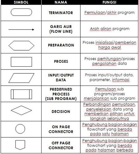 avic x930bt wiring diagram electrical schematic