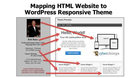 how to convert your html website to wordpress