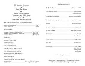 Bridal Shower Itinerary Template by Doc 700905 Baby Shower Agenda Template Images Of Baby