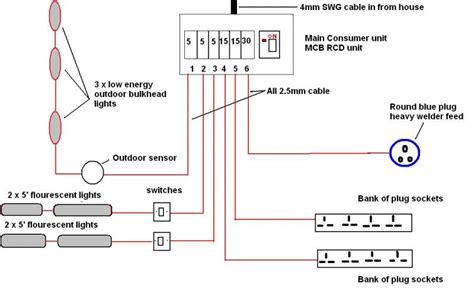 house wiring diagram of a typical circuit wiring diagram
