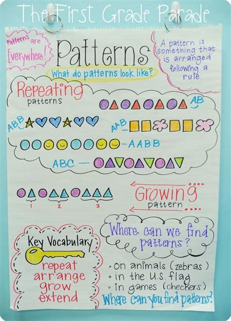 number pattern teaching ideas patterns anchor chart good idea but simplified for my