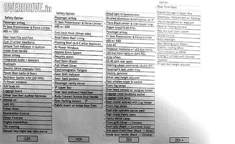 Maruti Suzuki Price List Maruti Suzuki Vitara Brezza Variants Features Ndtv