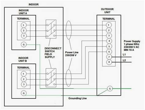ruud heat thermostat wiring diagram circuit and