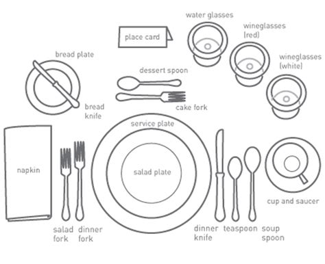 Table Place Setting by Place Setting Business Dining Etiquette
