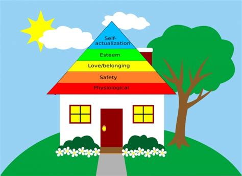 house needs basic needs shelter www pixshark com images galleries