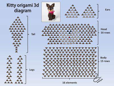 3d Origami Cat Tutorial - mikaglo origami modu蛯owe origami 3d diagram kotek