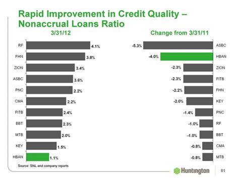 uk bad credit home improvement loan 2017 2018 cars reviews