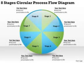 business continuity plan template for banks 8 stages circular process flow diagram what is business