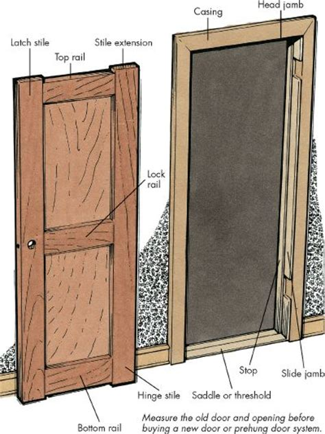 Hanging A Interior Door How To Hang An Interior Door With Your Own
