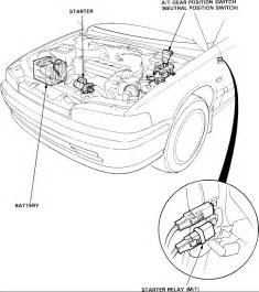 where is the starter relay located in a honda accord 93
