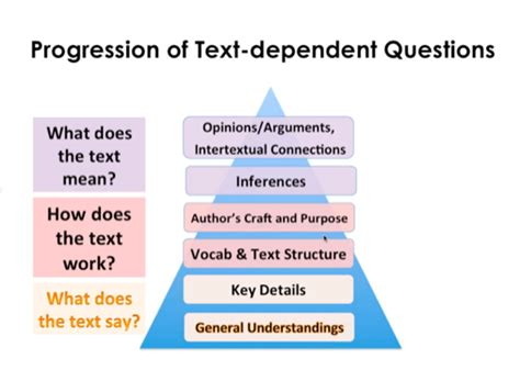 Or Questions Text Teaching And Learning