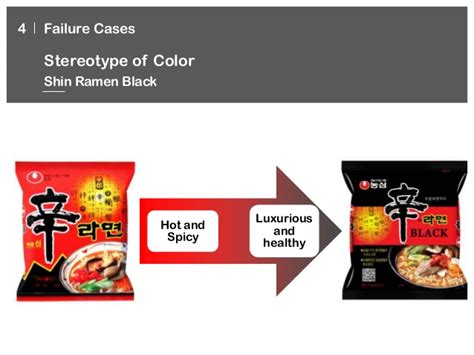 color marketing color marketing