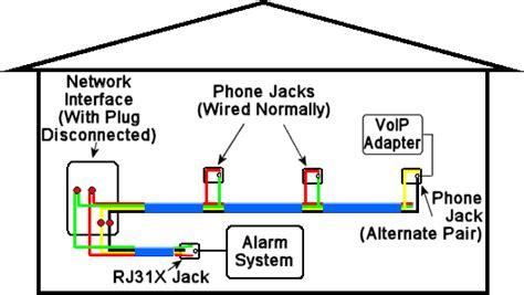 voip phone wiring diagram