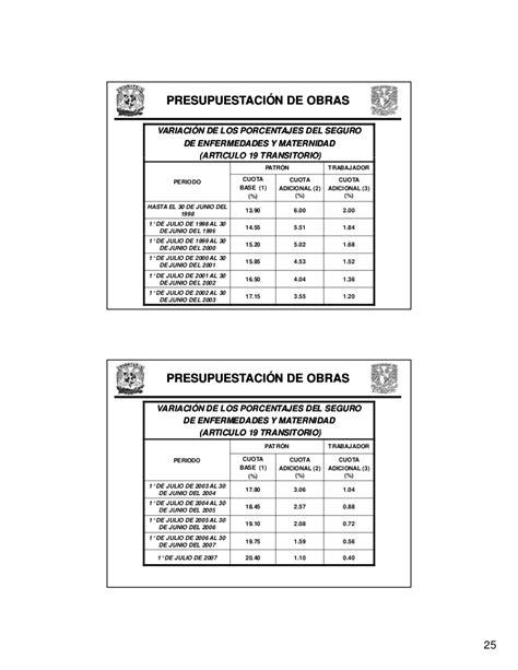 cuotas al imss 2016 pdf clculo de cuota de imss 2016 los impuestos porcentajes de