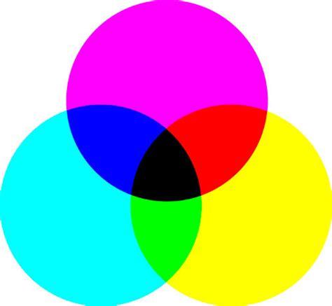 colores cmyk los colores primarios aditivos rgb y sustractivos cmyk