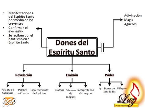 vanidad significado biblico sensibilidad al esp 237 ritu santo los dones del esp 237 ritu santo