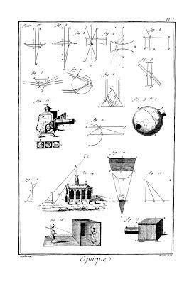 Histórico da heliogravura