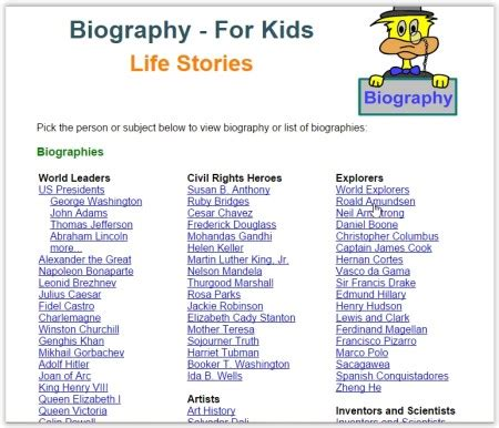 biography for kids scientists and inventors ducksters 5 free websites to get biographies for kids