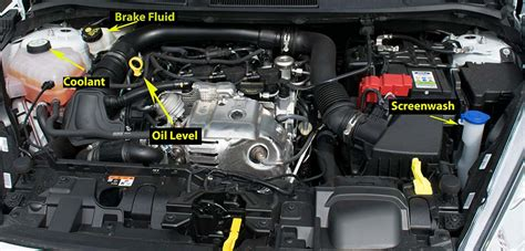 ford ka bonnet diagram ford engine picture for driving test show tell