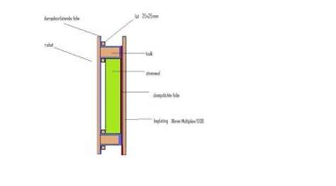 schuur isoleren houten schuur isoleren
