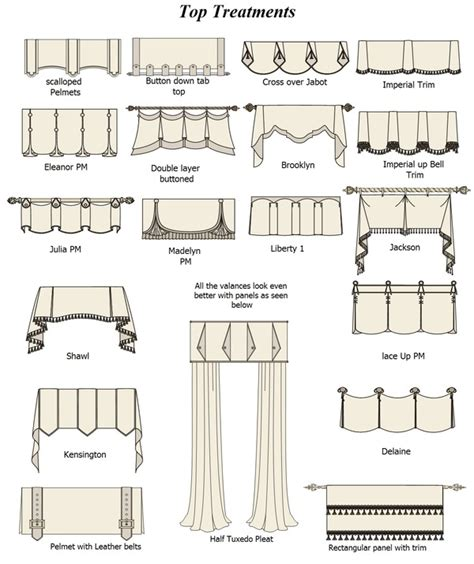 different styles of valances window treatment ideas for the home pinterest