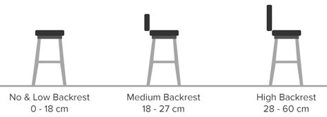 difference between bar and bench bar stool buying guide atlantic shopping
