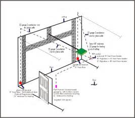 electrical wiring diagrams garage images
