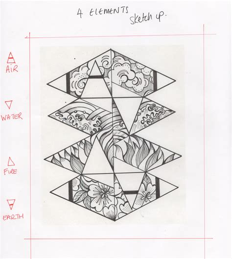 element tattoo designs symbolism the 4 elements earth water air