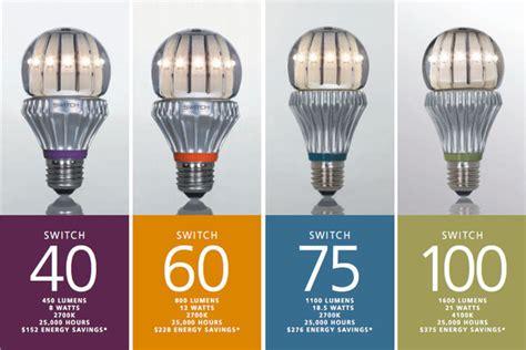 solar lights brisbane led lighting archives gold coast and brisbane solar